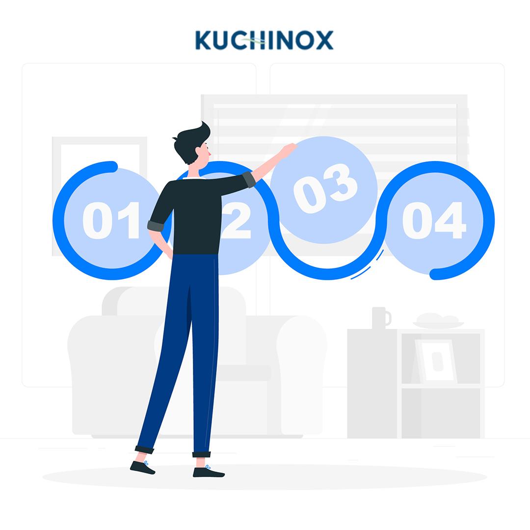 https://allwins.org/wp-content/uploads/2020/10/kuchinox-fb.jpg